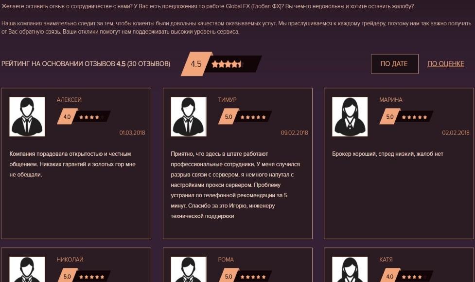 Отзывы с официального сайта Global FX