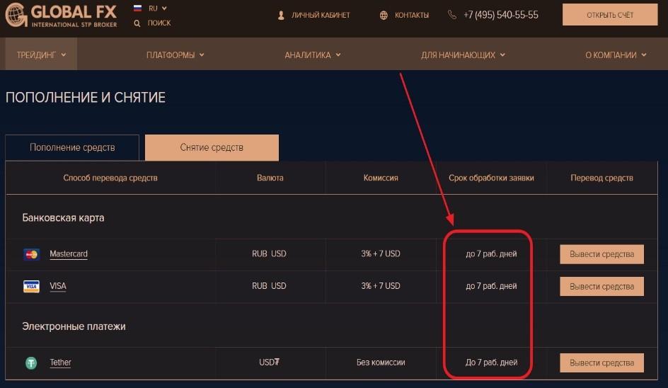 Информация о выводе денежных средств с официального сайта компанииGlobal FX