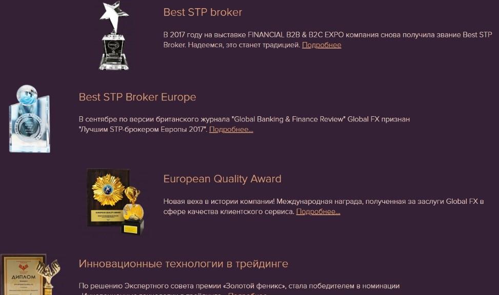 Награды и достижения компанииGlobal FX